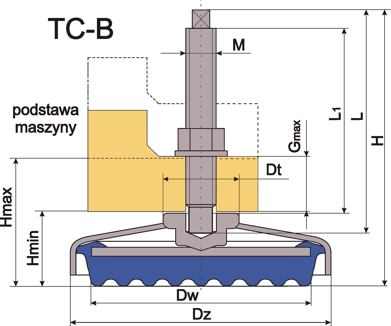 wibroizolator talerzowy TC-B WibroizolacjaPolska