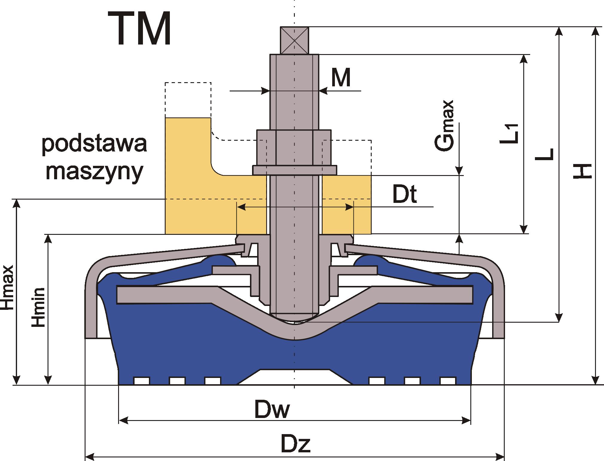 wibroizolator membranowy TM-250 WibroizolacjaPolska