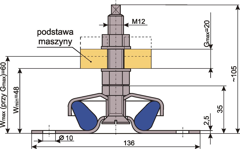 wibroizolator pierścieniowy V-75