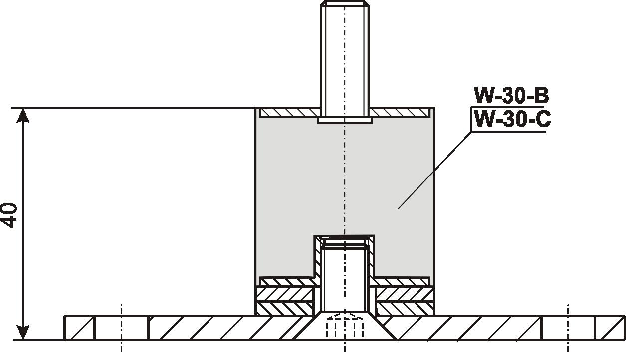 wibroizolator walcowy typu W